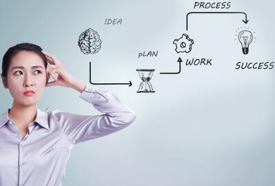 斯里兰卡电子签证的办理流程是什么?